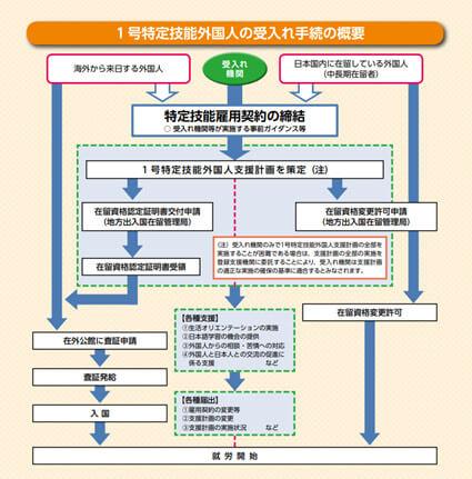 Merkblatt für die Aufnahmeorganisation des Justizministeriums